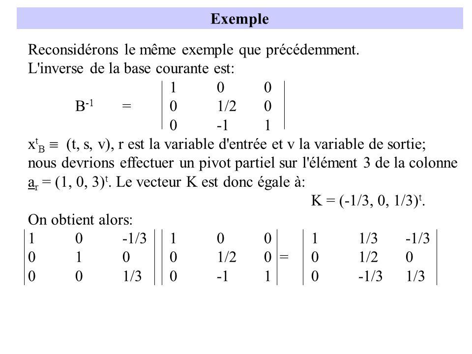 Reconsidérons le même exemple que précédemment. L'inverse de la base courante est: 100 B -1 =01/20 0-11 x t B (t, s, v), r est la variable d'entrée et