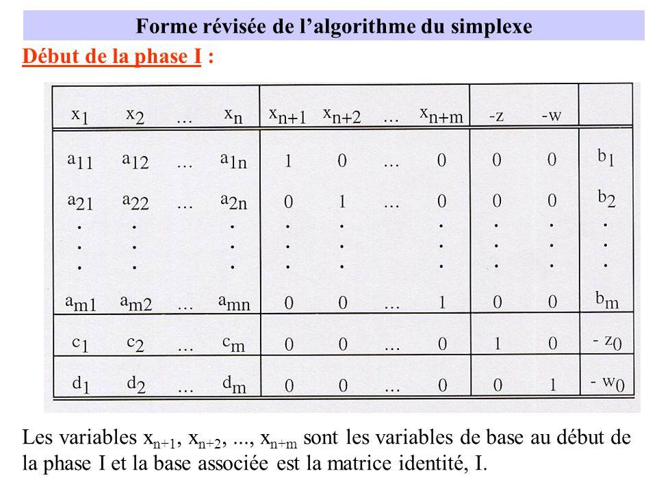 Forme révisée de lalgorithme du simplexe Début de la phase I : Les variables x n+1, x n+2,..., x n+m sont les variables de base au début de la phase I