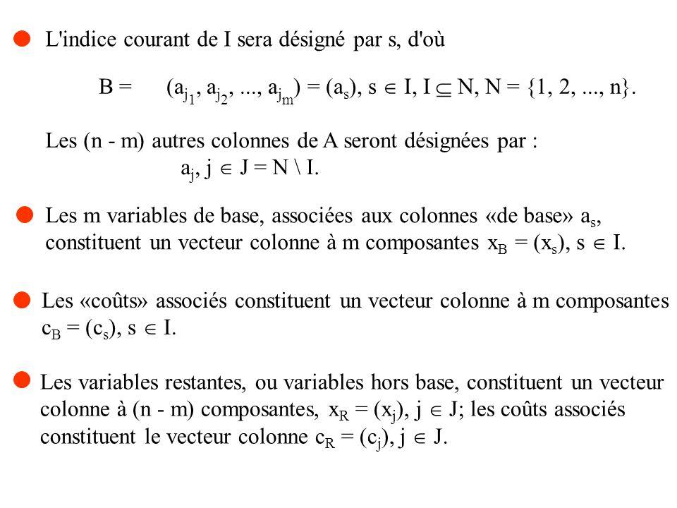L'indice courant de I sera désigné par s, d'où B =(a j 1, a j 2,..., a j m ) = (a s ), s I, I N, N = {1, 2,..., n}. Les (n - m) autres colonnes de A s