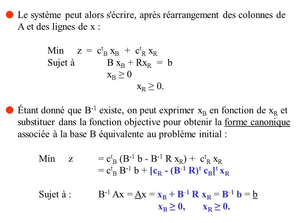 On obtient alors les calculs suivants: x 1 x 2 x 3 x 4 x 5 x 6 z = 0000-107-1-2................................................................................................