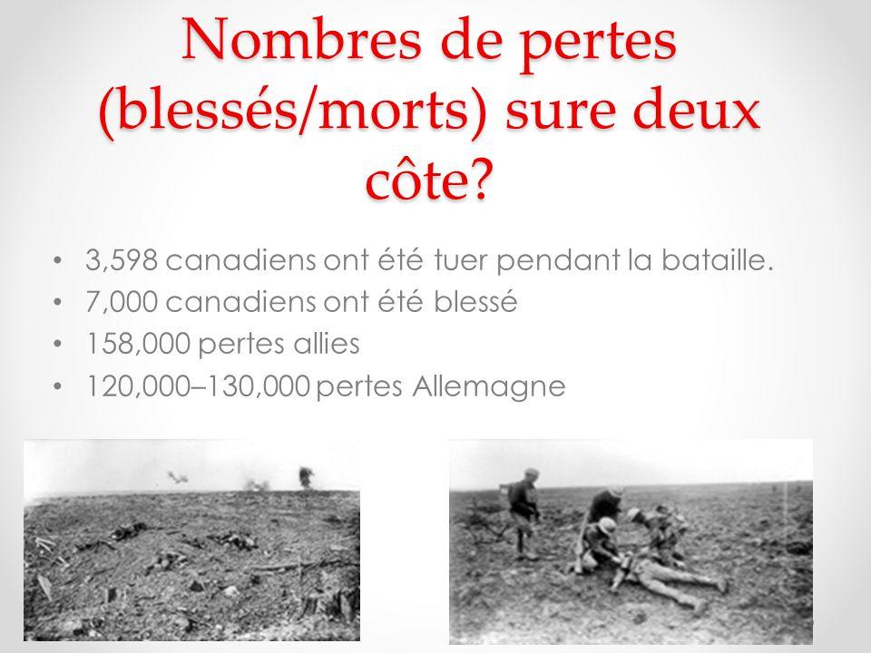 Nombres de pertes (blessés/morts) sure deux côte? 3,598 canadiens ont été tuer pendant la bataille. 7,000 canadiens ont été blessé 158,000 pertes alli