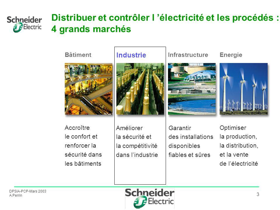 DPSIA-PCP-Mars 2003 A.Perrin 3 Distribuer et contrôler l électricité et les procédés : 4 grands marchés Bâtiment Industrie Infrastructure Optimiser la