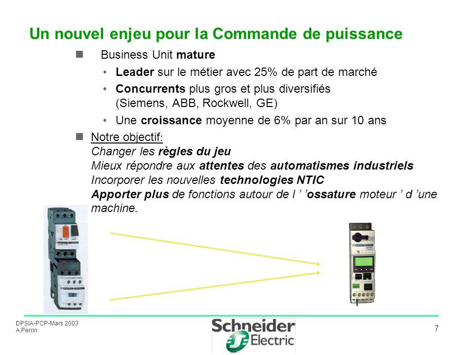 DPSIA-PCP-Mars 2003 A.Perrin 7 Un nouvel enjeu pour la Commande de puissance Business Unit mature Leader sur le métier avec 25% de part de marché Conc