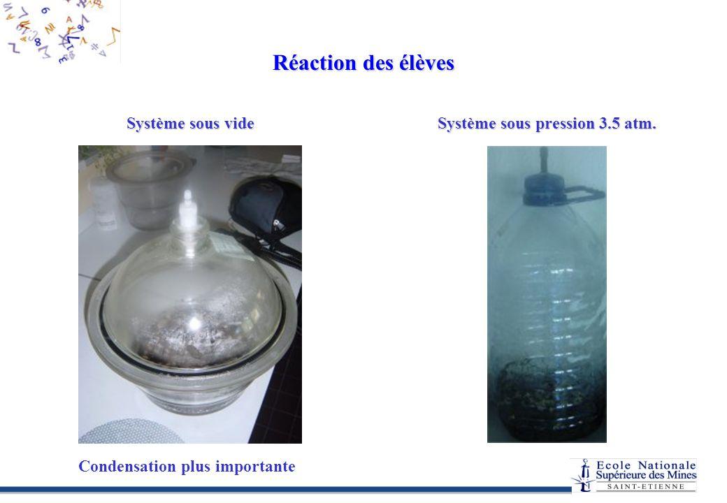 Réaction des élèves Système sous vide Système sous pression 3.5 atm. Condensation plus importante