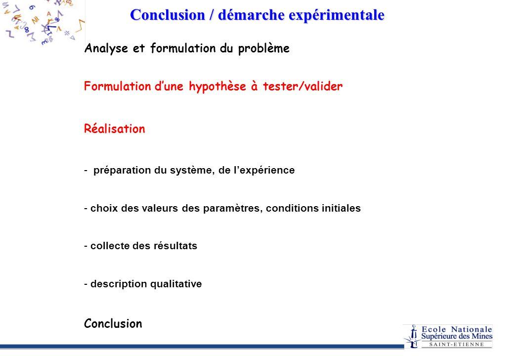 Conclusion / démarche expérimentale Analyse et formulation du problème Formulation dune hypothèse à tester/valider Réalisation - préparation du système, de lexpérience - - choix des valeurs des paramètres, conditions initiales - - collecte des résultats - - description qualitative Conclusion
