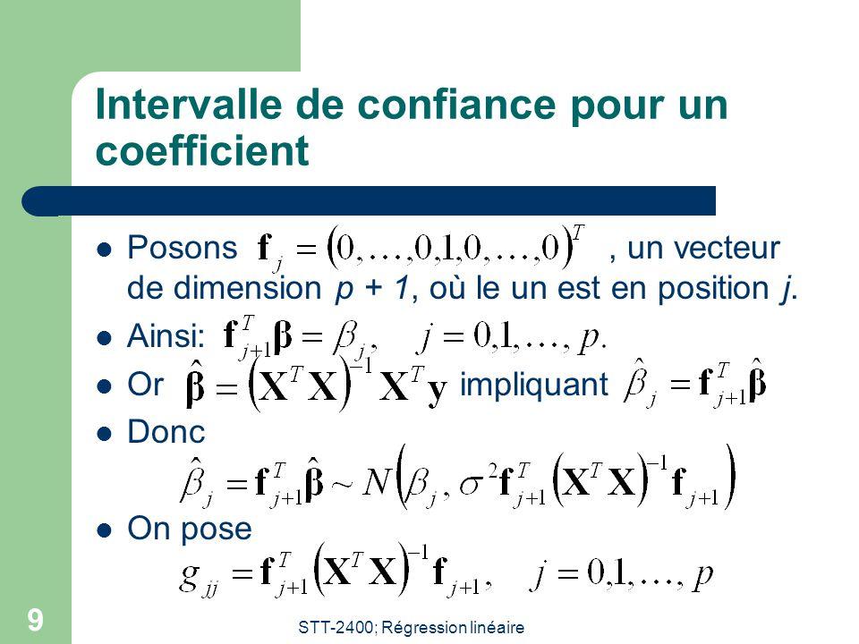 STT-2400; Régression linéaire 10 Intervalle de confiance pour un coefficient (suite) Donc Or on ne connaît pas.