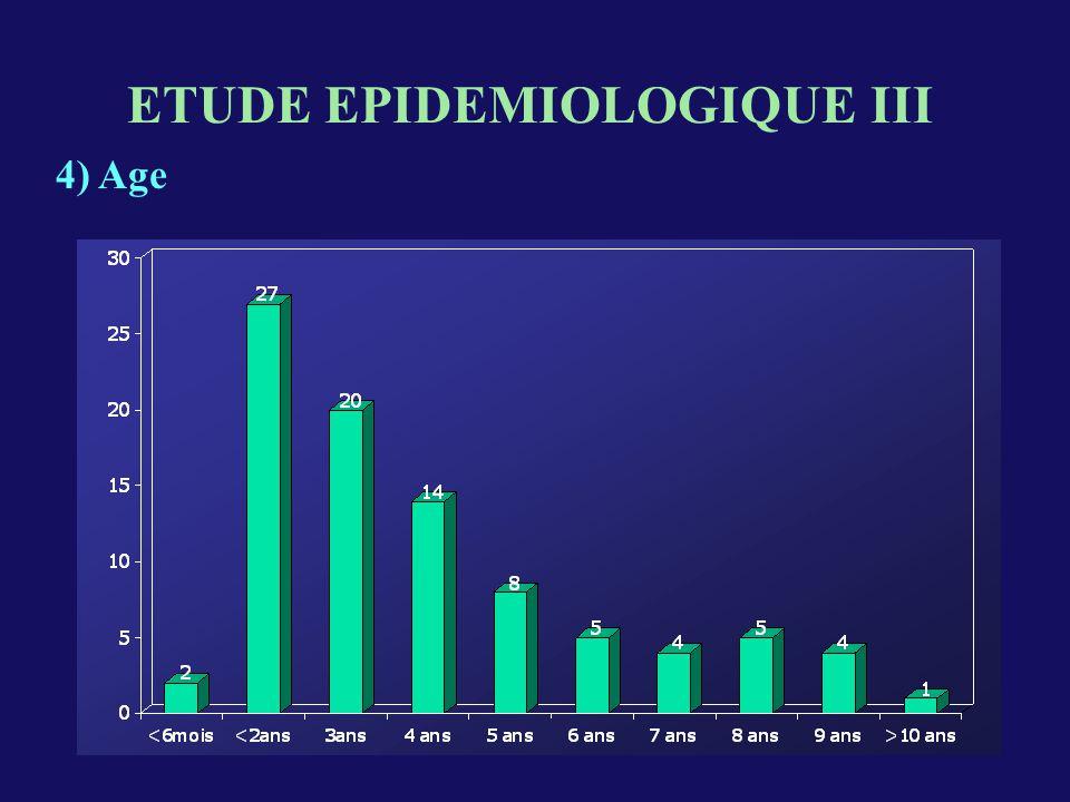 4) Age ETUDE EPIDEMIOLOGIQUE III