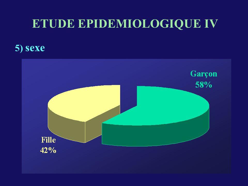 5) sexe ETUDE EPIDEMIOLOGIQUE IV