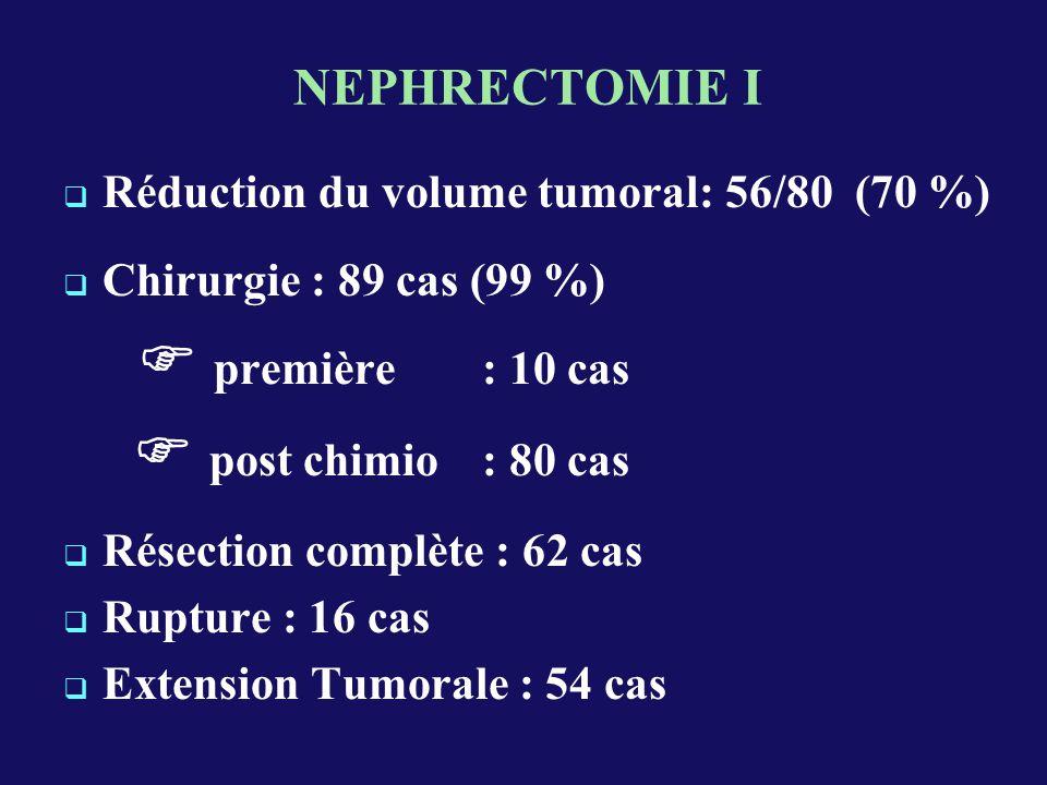 NEPHRECTOMIE I Réduction du volume tumoral: 56/80 (70 %) Chirurgie : 89 cas (99 %) première: 10 cas post chimio: 80 cas Résection complète : 62 cas Rupture : 16 cas Extension Tumorale : 54 cas