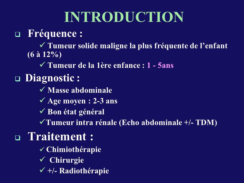 Fréquence : Tumeur solide maligne la plus fréquente de lenfant (6 à 12%) Tumeur de la 1ère enfance : 1 - 5ans Diagnostic : Masse abdominale Age moyen : 2-3 ans Bon état général Tumeur intra rénale (Echo abdominale +/- TDM) Traitement : Chimiothérapie Chirurgie +/- Radiothérapie INTRODUCTION