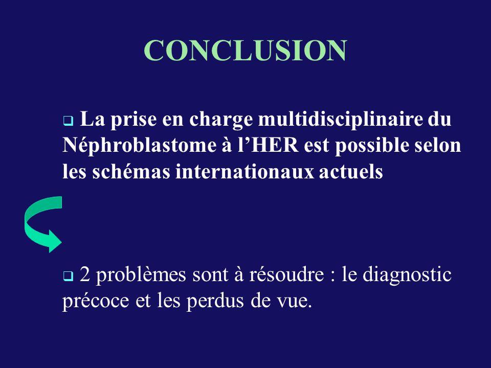 2 problèmes sont à résoudre : le diagnostic précoce et les perdus de vue.