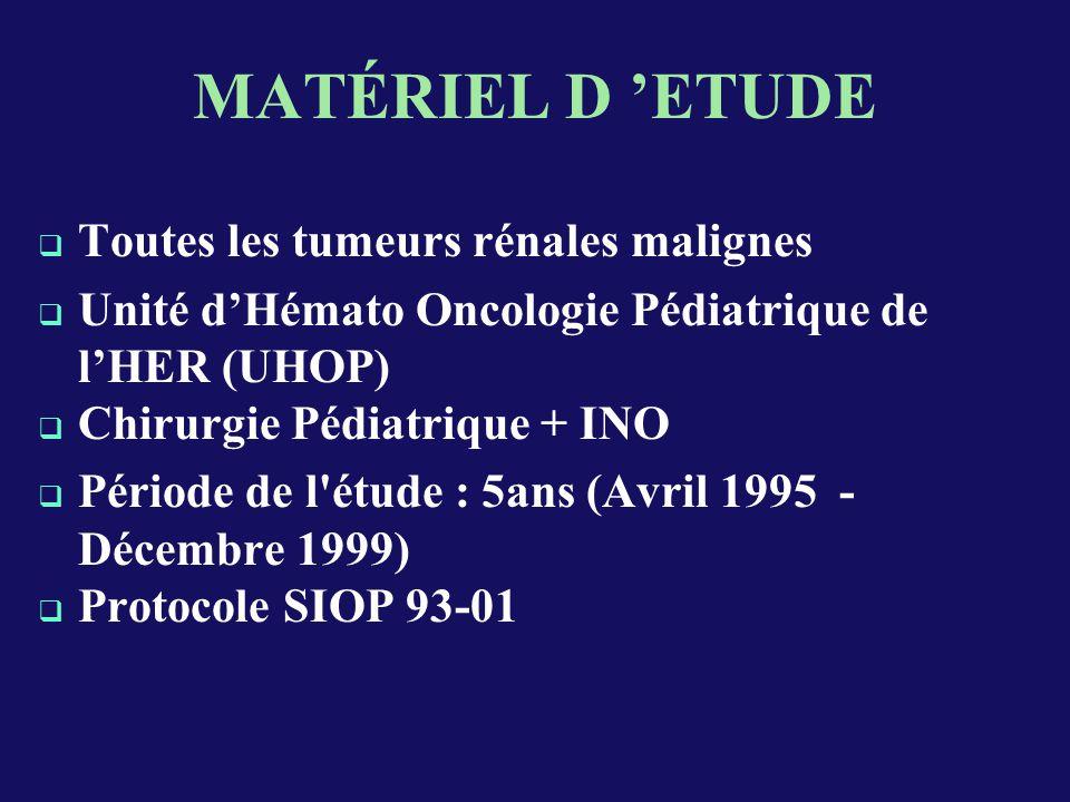 Toutes les tumeurs rénales malignes Unité dHémato Oncologie Pédiatrique de lHER (UHOP) Chirurgie Pédiatrique + INO Période de l étude : 5ans (Avril 1995 - Décembre 1999) Protocole SIOP 93-01 MATÉRIEL D ETUDE