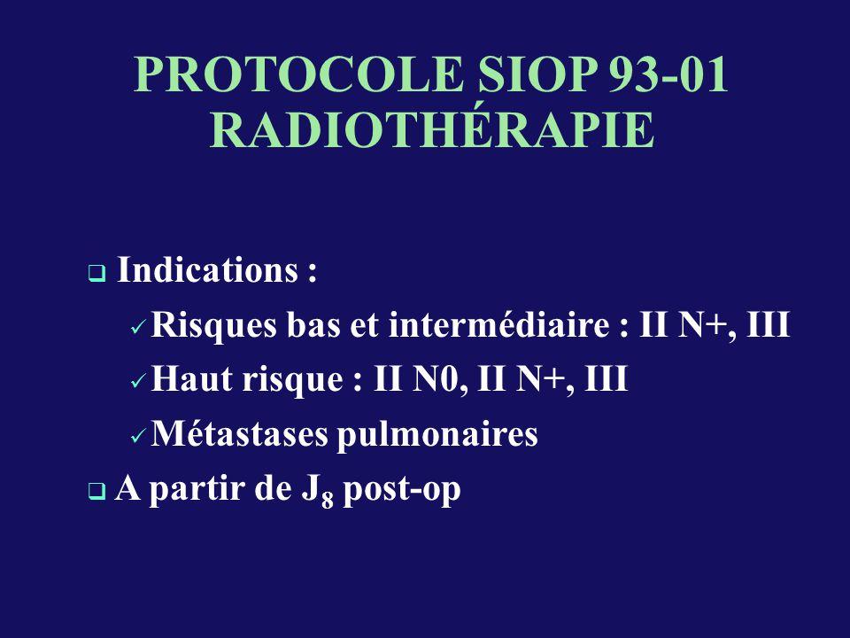 PROTOCOLE SIOP 93-01 RADIOTHÉRAPIE Indications : Risques bas et intermédiaire : II N+, III Haut risque : II N0, II N+, III Métastases pulmonaires A partir de J 8 post-op