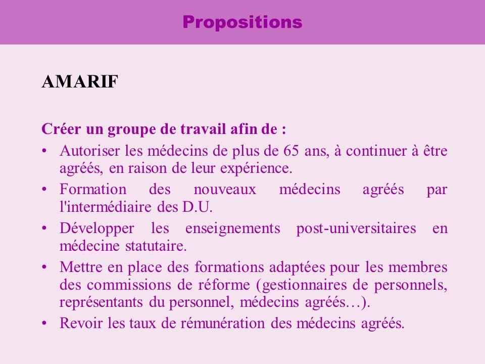 Propositions AMARIF Créer un groupe de travail afin de : Autoriser les médecins de plus de 65 ans, à continuer à être agréés, en raison de leur expérience.