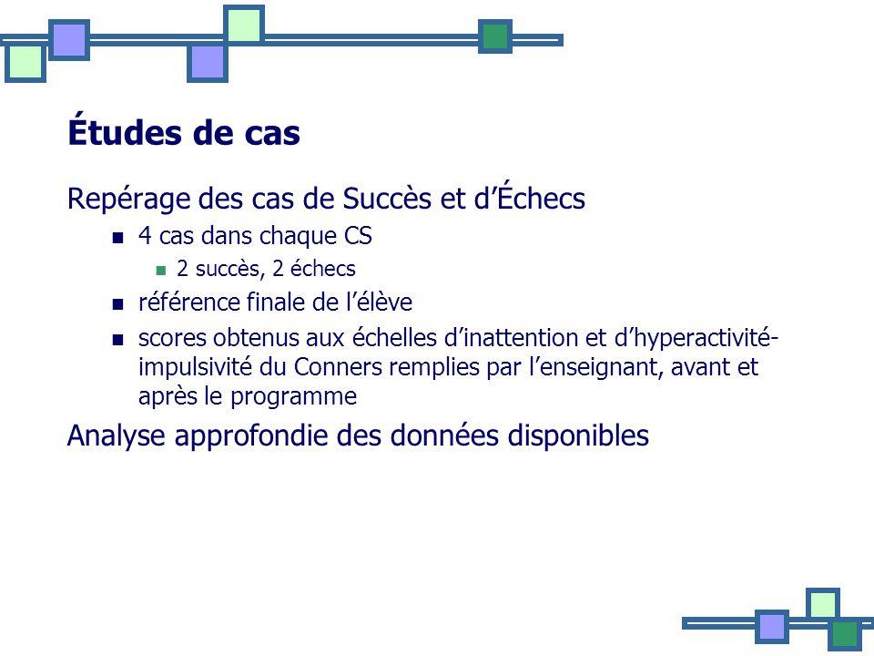 Études de cas Repérage des cas de Succès et dÉchecs 4 cas dans chaque CS 2 succès, 2 échecs référence finale de lélève scores obtenus aux échelles dinattention et dhyperactivité- impulsivité du Conners remplies par lenseignant, avant et après le programme Analyse approfondie des données disponibles
