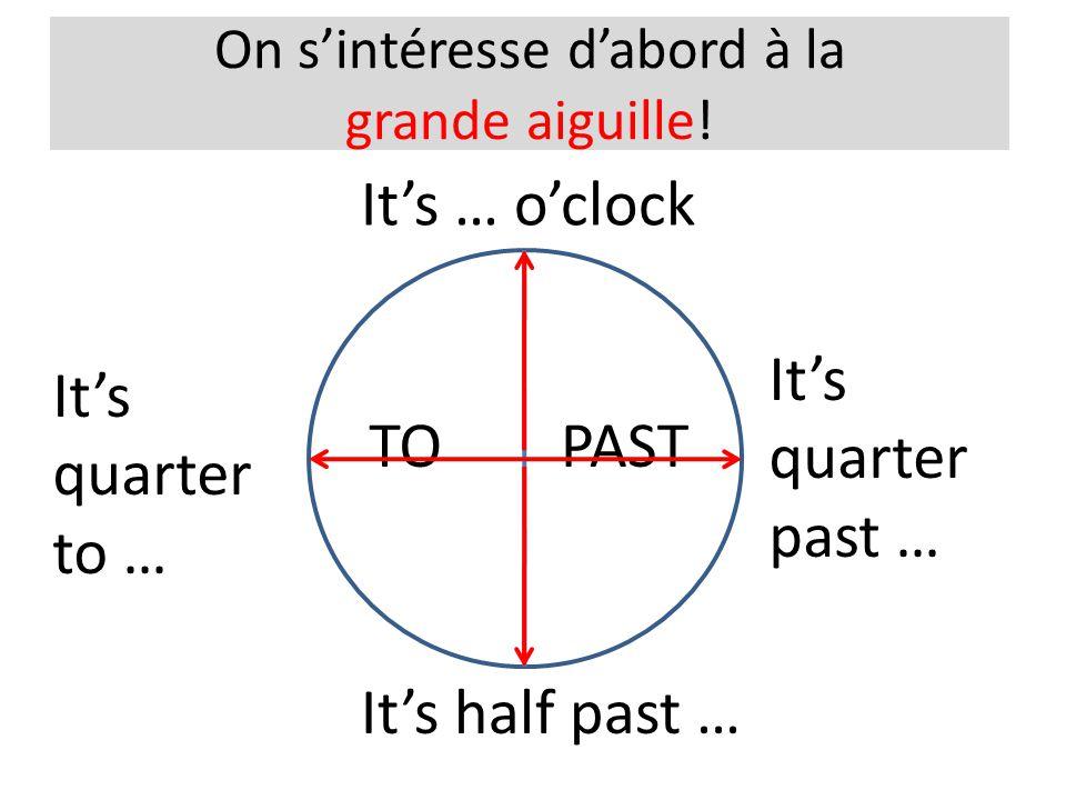 On sintéresse dabord à la grande aiguille! PASTTO Its … oclock Its quarter past … Its half past … Its quarter to …