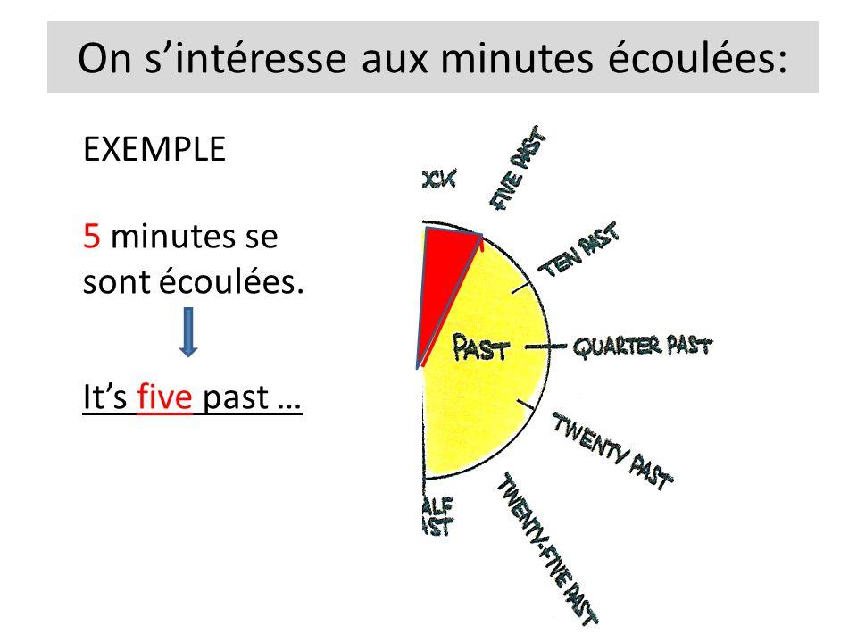On sintéresse aux minutes écoulées: EXEMPLE 5 minutes se sont écoulées. Its five past …