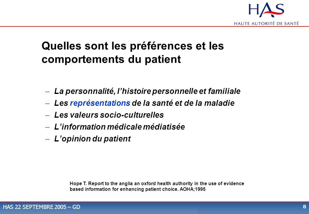 8 HAS 22 SEPTEMBRE 2005 – GD Quelles sont les préférences et les comportements du patient –La personnalité, lhistoire personnelle et familiale –Les re