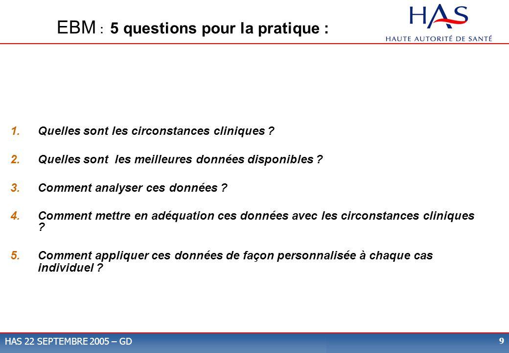 9 HAS 22 SEPTEMBRE 2005 – GD 1.Quelles sont les circonstances cliniques ? 2.Quelles sont les meilleures données disponibles ? 3.Comment analyser ces d