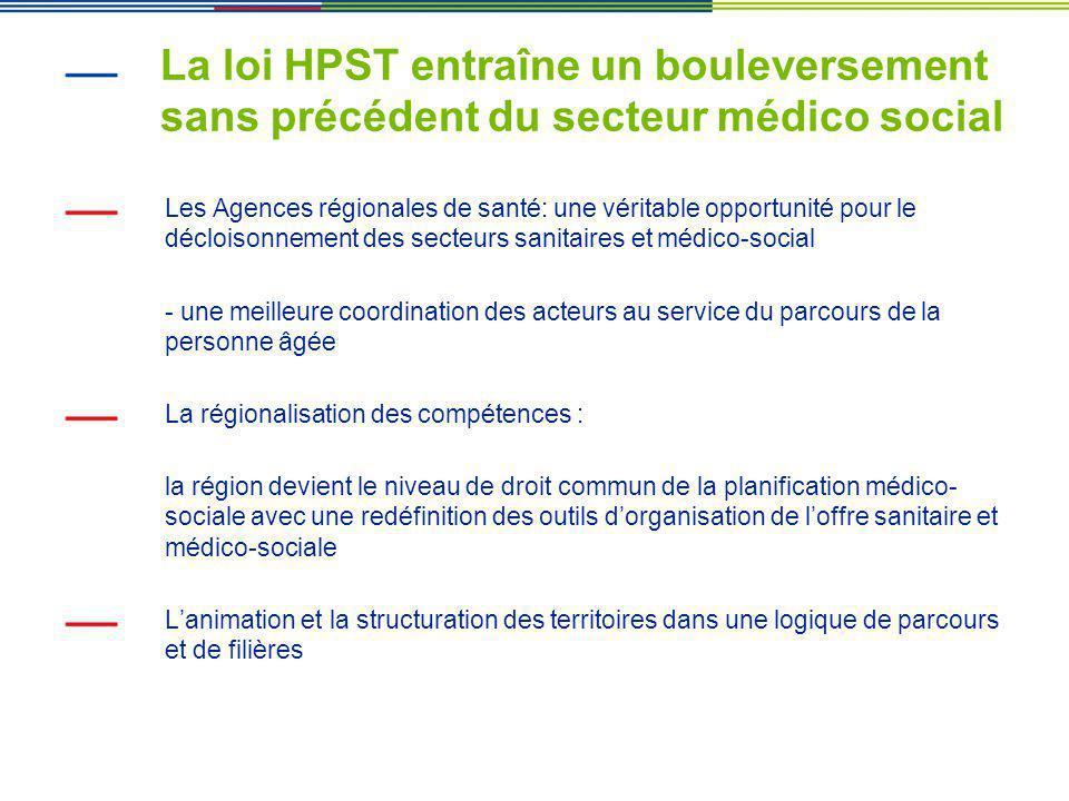 La loi HPST entraîne un bouleversement sans précédent du secteur médico social Les Agences régionales de santé: une véritable opportunité pour le décl