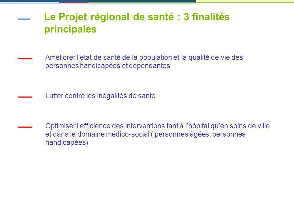 Le Projet régional de santé : 3 finalités principales Améliorer létat de santé de la population et la qualité de vie des personnes handicapées et dépe