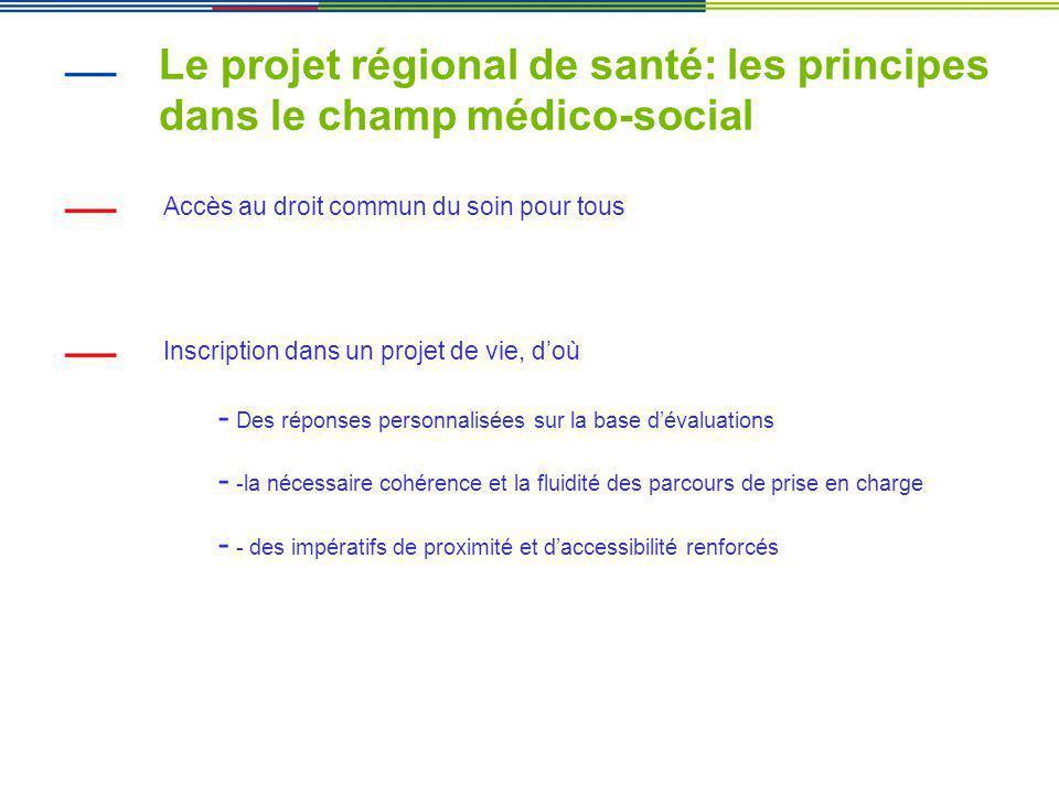 Le projet régional de santé: les principes dans le champ médico-social Accès au droit commun du soin pour tous Inscription dans un projet de vie, doù - Des réponses personnalisées sur la base dévaluations - -la nécessaire cohérence et la fluidité des parcours de prise en charge - - des impératifs de proximité et daccessibilité renforcés