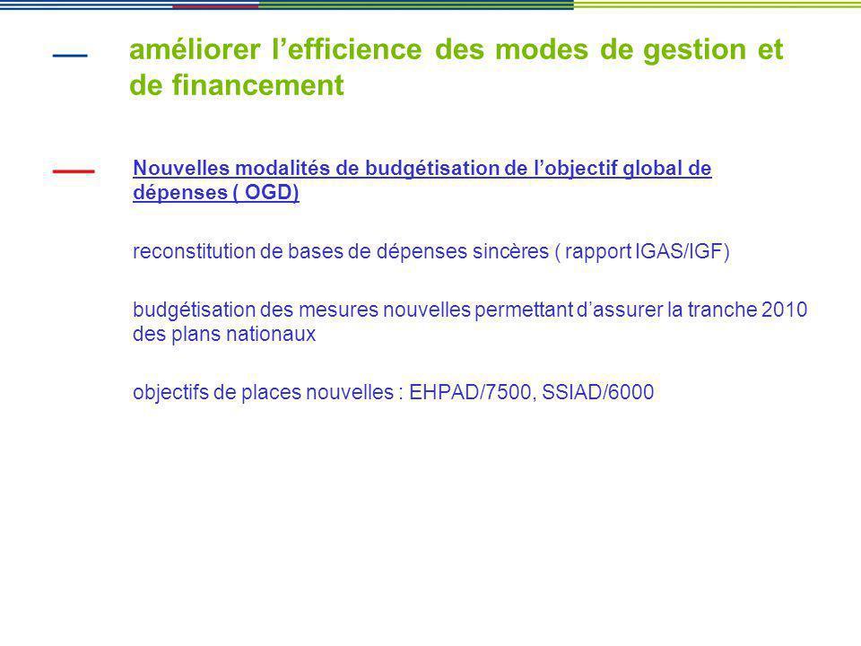 améliorer lefficience des modes de gestion et de financement Nouvelles modalités de budgétisation de lobjectif global de dépenses ( OGD) reconstitution de bases de dépenses sincères ( rapport IGAS/IGF) budgétisation des mesures nouvelles permettant dassurer la tranche 2010 des plans nationaux objectifs de places nouvelles : EHPAD/7500, SSIAD/6000