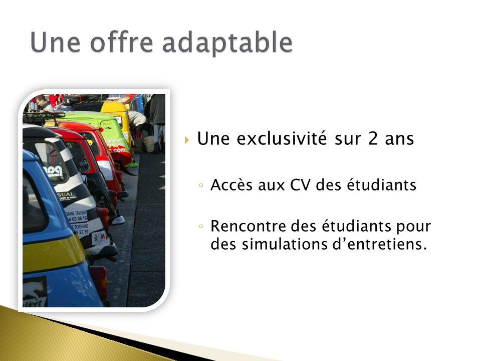 Une exclusivité sur 2 ans Accès aux CV des étudiants Rencontre des étudiants pour des simulations dentretiens.