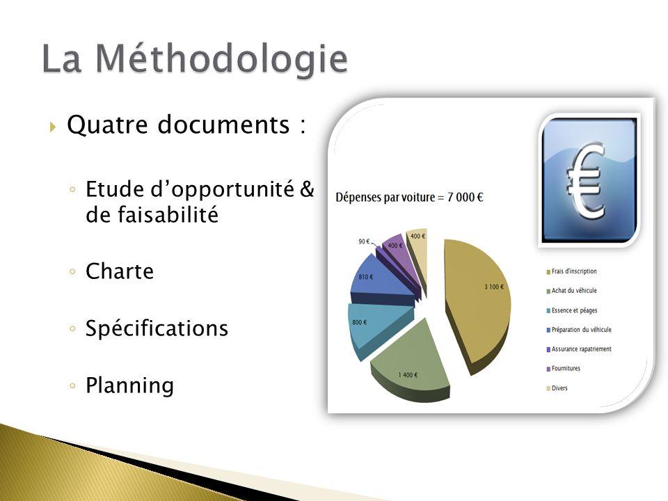 Quatre documents : Etude dopportunité & de faisabilité Charte Spécifications Planning