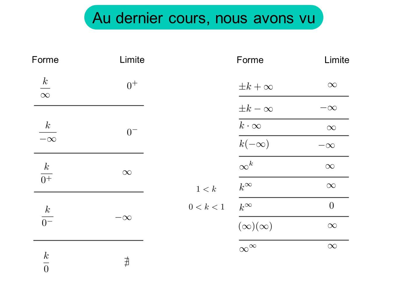 Exemple: Donc la factorisation et la division polynomiale règlent plusieurs cas.