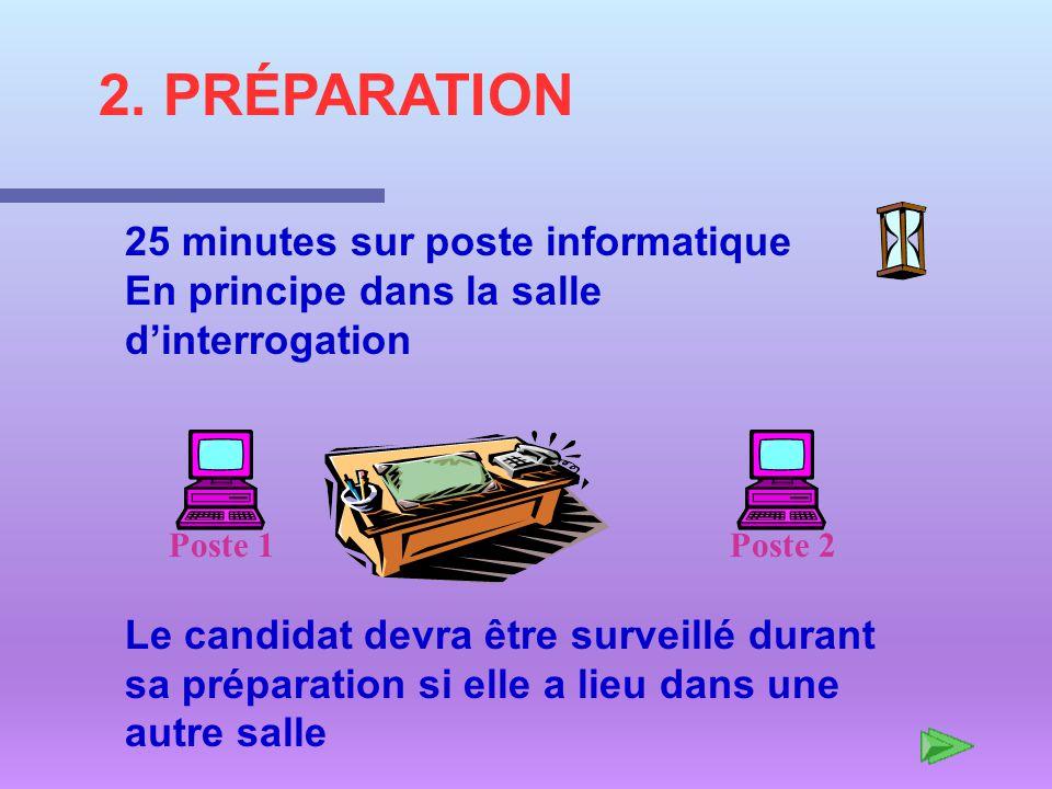 Poste 1Poste 2 2. PRÉPARATION 25 minutes sur poste informatique En principe dans la salle dinterrogation Le candidat devra être surveillé durant sa pr