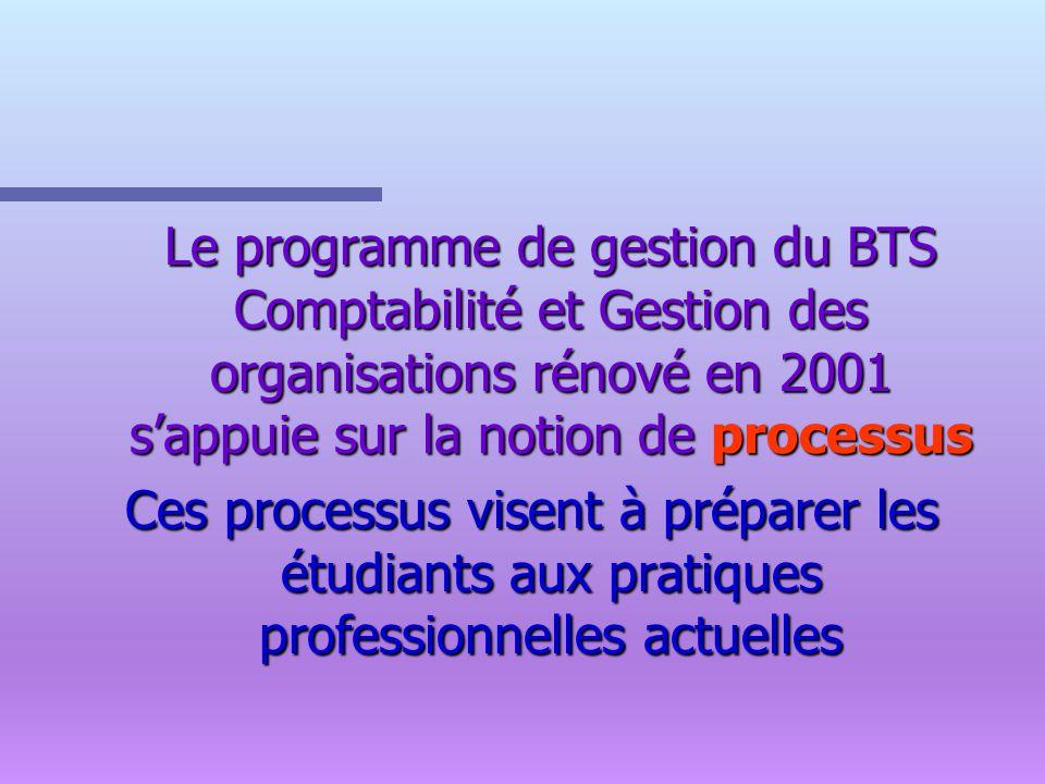 Le programme de gestion du BTS Comptabilité et Gestion des organisations rénové en 2001 sappuie sur la notion de processus Le programme de gestion du