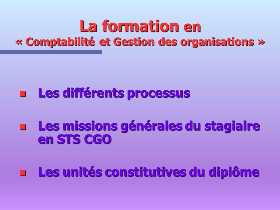 La formation en « Comptabilité et Gestion des organisations » n Les différents processus n Les missions générales du stagiaire en STS CGO n Les unités