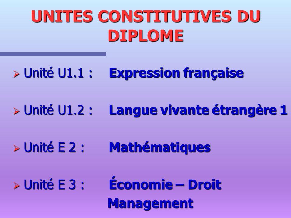 UNITES CONSTITUTIVES DU DIPLOME Unité U1.1 : Expression française Unité U1.1 : Expression française Unité U1.2 : Langue vivante étrangère 1 Unité U1.2