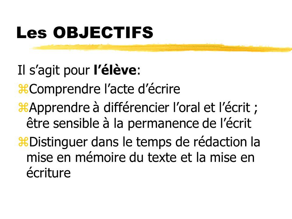 Les OBJECTIFS Il sagit pour lélève: zComprendre lacte décrire zApprendre à différencier loral et lécrit ; être sensible à la permanence de lécrit zDis