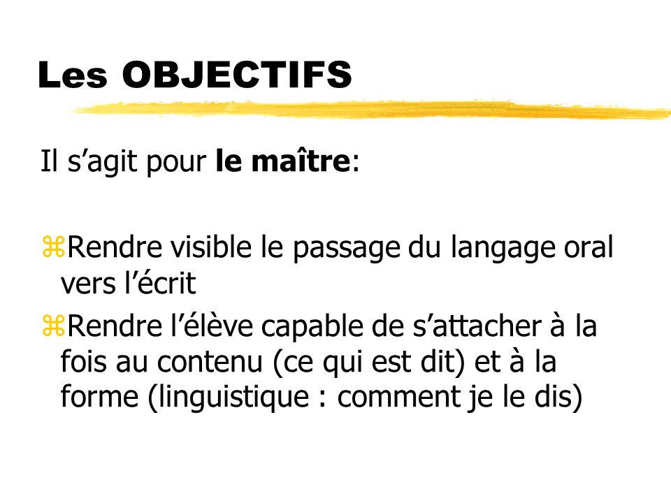 Les OBJECTIFS Il sagit pour le maître: zRendre visible le passage du langage oral vers lécrit zRendre lélève capable de sattacher à la fois au contenu