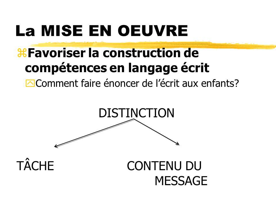 La MISE EN OEUVRE zFavoriser la construction de compétences en langage écrit yComment faire énoncer de lécrit aux enfants? DISTINCTION TÂCHECONTENU DU