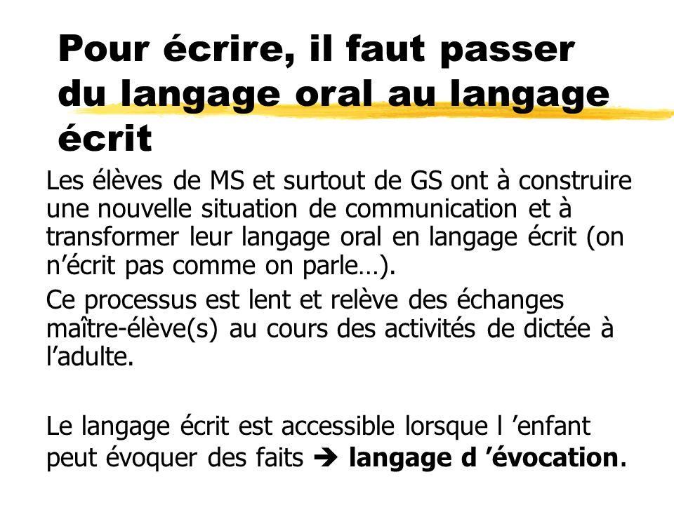 Pour écrire, il faut passer du langage oral au langage écrit Les élèves de MS et surtout de GS ont à construire une nouvelle situation de communicatio