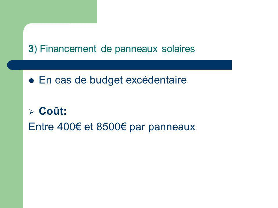 3) Financement de panneaux solaires En cas de budget excédentaire Coût: Entre 400 et 8500 par panneaux