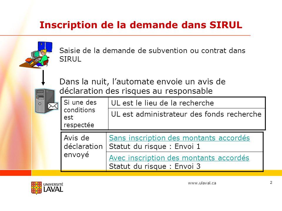 www.ulaval.ca 2 Inscription de la demande dans SIRUL Saisie de la demande de subvention ou contrat dans SIRUL Si une des conditions est respectée UL e