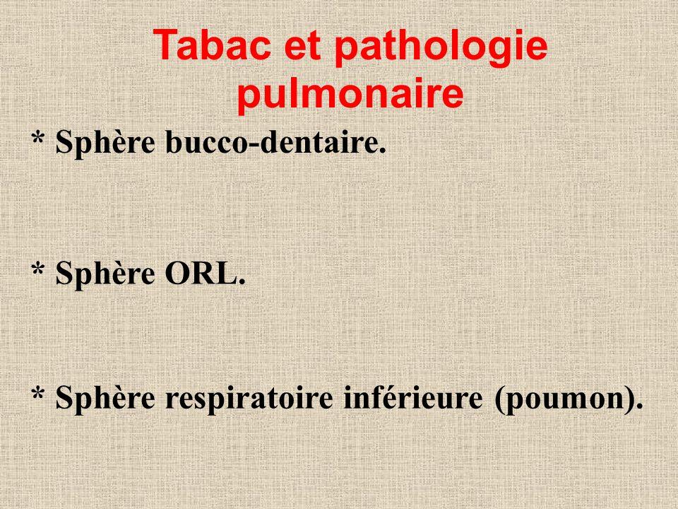 Tabac et pathologie pulmonaire * Sphère bucco-dentaire. * Sphère ORL. * Sphère respiratoire inférieure (poumon).