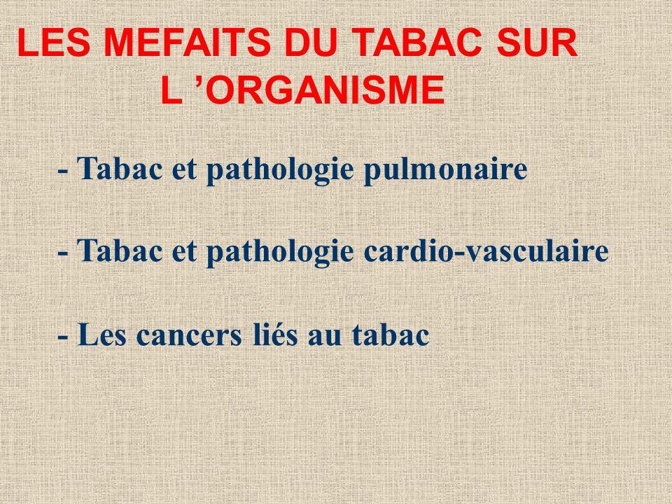 - Tabac et pathologie pulmonaire LES MEFAITS DU TABAC SUR L ORGANISME - Tabac et pathologie cardio-vasculaire - Les cancers liés au tabac