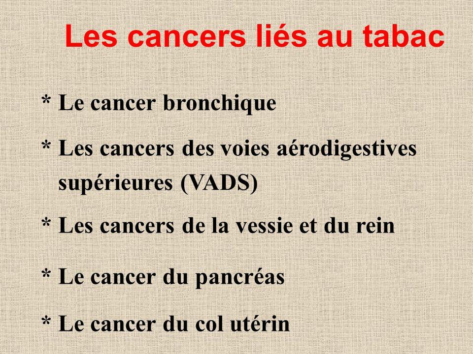 Les cancers liés au tabac * Le cancer bronchique * Les cancers des voies aérodigestives supérieures (VADS) * Les cancers de la vessie et du rein * Le