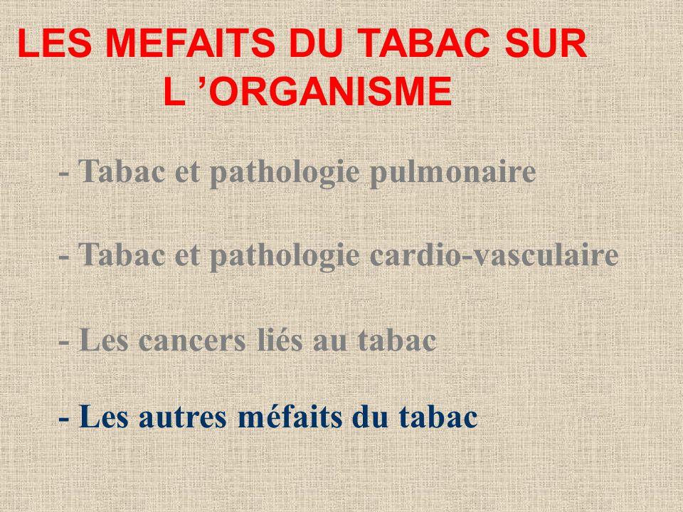 - Tabac et pathologie pulmonaire LES MEFAITS DU TABAC SUR L ORGANISME - Tabac et pathologie cardio-vasculaire - Les cancers liés au tabac - Les autres