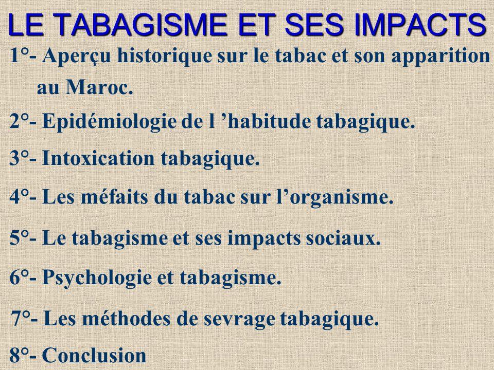 LE TABAGISME ET SES IMPACTS 1°- Aperçu historique sur le tabac et son apparition au Maroc. 2°- Epidémiologie de l habitude tabagique. 3°- Intoxication