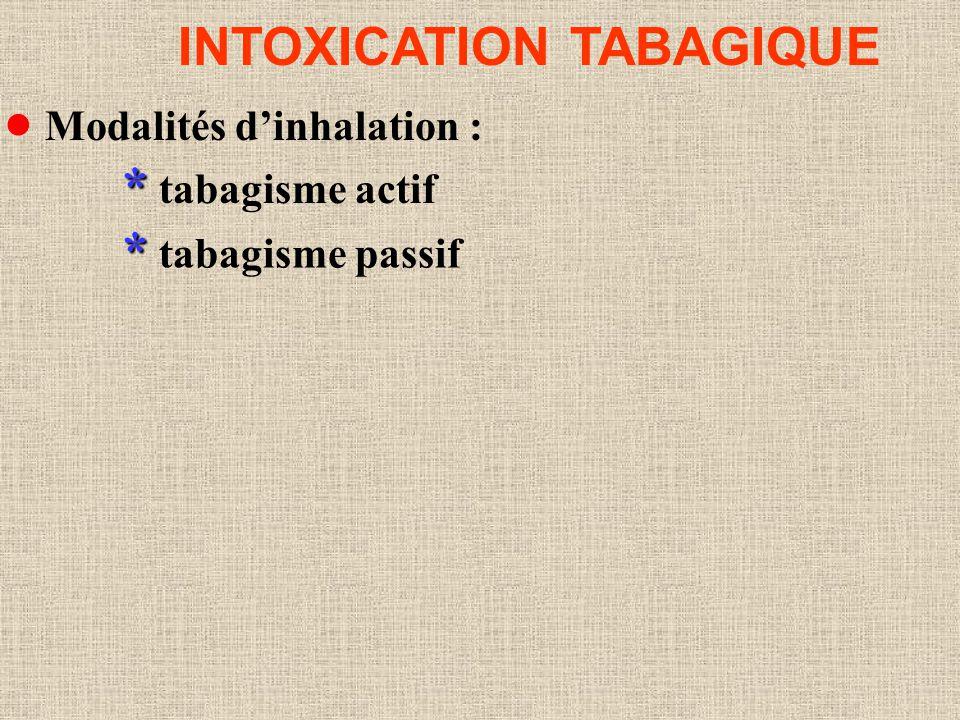 INTOXICATION TABAGIQUE * * tabagisme actif * * tabagisme passif Modalités dinhalation :.
