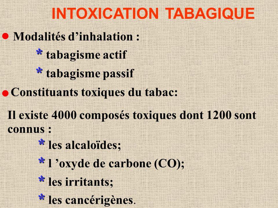 INTOXICATION TABAGIQUE * * tabagisme actif * * tabagisme passif Il existe 4000 composés toxiques dont 1200 sont connus : * * les alcaloïdes; * * l oxy