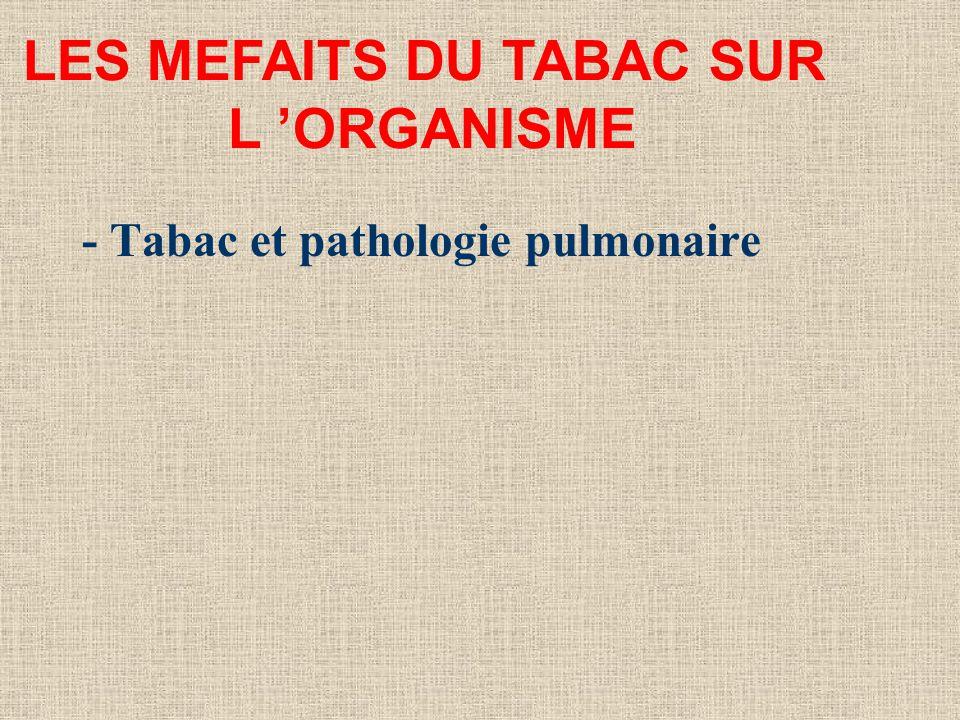 - Tabac et pathologie pulmonaire LES MEFAITS DU TABAC SUR L ORGANISME