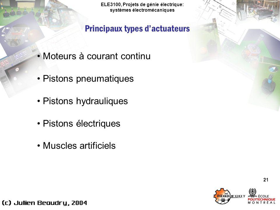 ELE3100, Projets de génie électrique: systèmes électromécaniques Principaux types dactuateurs 21 Moteurs à courant continu Pistons pneumatiques Piston
