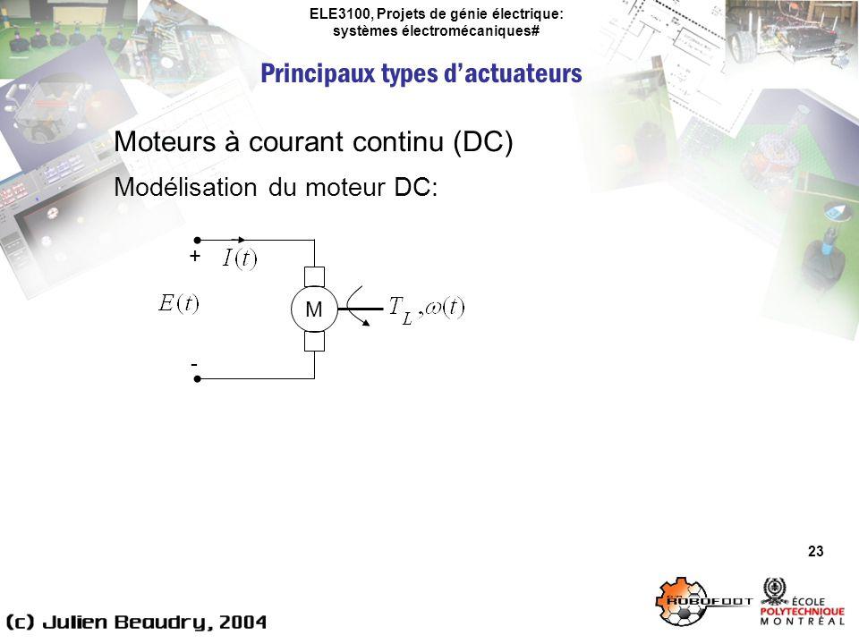 ELE3100, Projets de génie électrique: systèmes électromécaniques# Principaux types dactuateurs 23 Moteurs à courant continu (DC) Modélisation du moteu